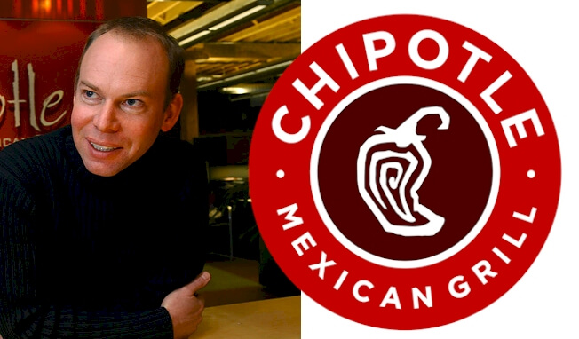Chipotle logo and the history of the business